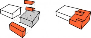 Isometrie met samenstelling der delen