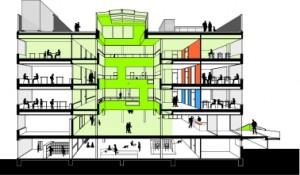 7 Doorsnede over atrium met in lichtgroen de nieuw toegevoegde ruimten