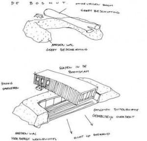 10 Concept: een boshut vertaald in bosvilla