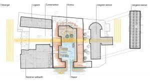 Blokhuispoort initiatiefplan Heldoorn Ruedisulj en Adema architecten