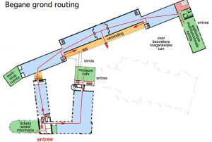 Centraal Museum nieuwe routing, ontwerp Soda.