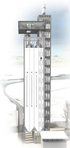 Groentefabriek Havenkwartier, plan van Maas Architecten, winnaar Europan 11 Deventer.