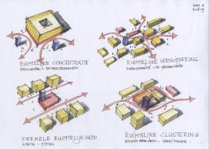 Conceptuele tekeningen van Jan Metz.