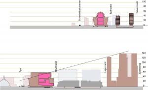 Hoogte van het Spuiforum in relatie tot de omgeving, boven doorsnede Schedeldoekshaven – Turfmarkt, onder doorsnede Spui – Zwarteweg. Uit: Stedenbouwkundig raamwerk Spuiforum september 2012.