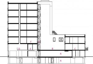 Doorsnede over blok 2. A. Parkeren. B. Binnenhof. C. Eengezinswoning. D. Commerciële ruimte. E. Berging. F. Appartementen. G. Galerij/ terras.