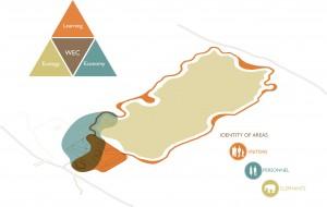 Diagram framework. Het project is ingebed in het kader van ecologie, economie en leerervaring. De drie verschillende standpunten, van bezoekers, olifanten en personeel, worden uitgedrukt in het ontwerp.