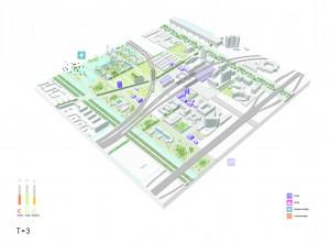 Faseringsmodel. Balans tussen infrastructuur, ruimte en programma