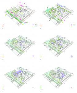 Faseringsmodel, balans tussen infrastructuur, ruimte en programma