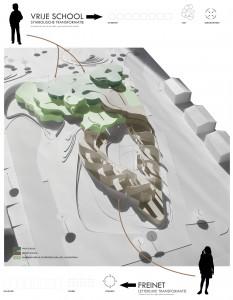 De twee contrasterende architectonische uitwerkingen van de vrije school (achtergrond) en de Freinetschool (voorgrond) zijn met elkaar verbonden door middel van een transformatiestructuur. Deze structuur laat een vloeiend verloop zien van spirituele oneindigheid naar rationele eindigheid.