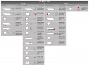 6. Inventarisatie toepassing EWF concepten.