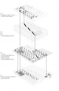isometrie circuit public