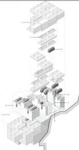 Geëxplodeerd montage diagram van de connectie tussen het bestaande gebouw en het nieuwe glazen metselwerk. Renvooi zie artikel.