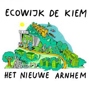 Ecowijk de Kiem, een autoluwe ecologische buurt in de Arnhemse wijk Schuytgraaf