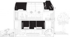 Langsdoorsnede, in zwart de privévertrekken, in wit de gezamenlijke ruimten.