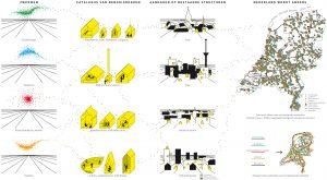 Zwerm-on, inzending prijsvraag A Home Away From Home van het Atelier Rijksbouwmeester, i.s.m. Elisabeth Boersma. Nederland heeft een sterk netwerk van gebouwen, infrastructuur, etc. Om dit netwerk te versterken, wil Zwerm-on groepen mensen die op zoek zijn naar een passende woon- en werkplek hierop laten aanhaken.