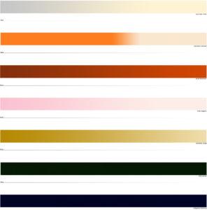 Living Colours: 'verkleurkaarten' tonen de vervaging van natuurlijke kleurstoffen. Hier kunnen ontwerpers en architecten gebruik van maken