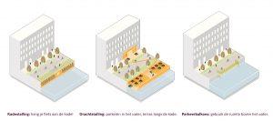 Make Space Great Again richt zich op de ontwikkeling van alternatieve verkeer- en parkeeroplossingen om de openbare ruimte aantrekkelijker te maken en de fiets- én loopbaarheid van Nederlandse binnensteden te verbeteren