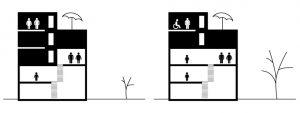 Het gezin van Van Oppen bewoont nu de onderste 2,5 lagen (links), in de toekomst 3 lagen (rechts).