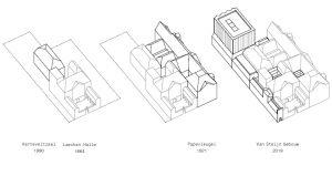 Vier tijdlagen: De oude Laecken-Halle, de Harteveltzaal, de Papeveleugel en de Van Steijnvleugel