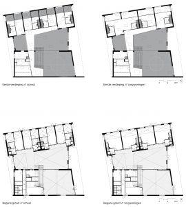 De lokalen in MFA Biggekerke kunnen in de toekomst eenvoudig worden getransformeerd tot levensloopbestendige woningen.