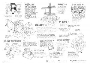 Infographic Transit. Iwan Smit